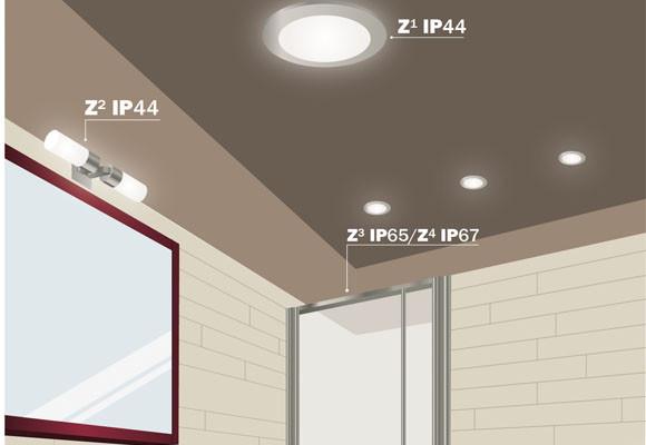 Mamparas de ducha mamparas de ducha baratas blog - Iluminacion banos pequenos ...